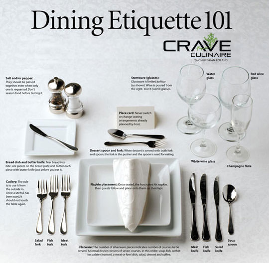 catering naples fl dinner etiquette